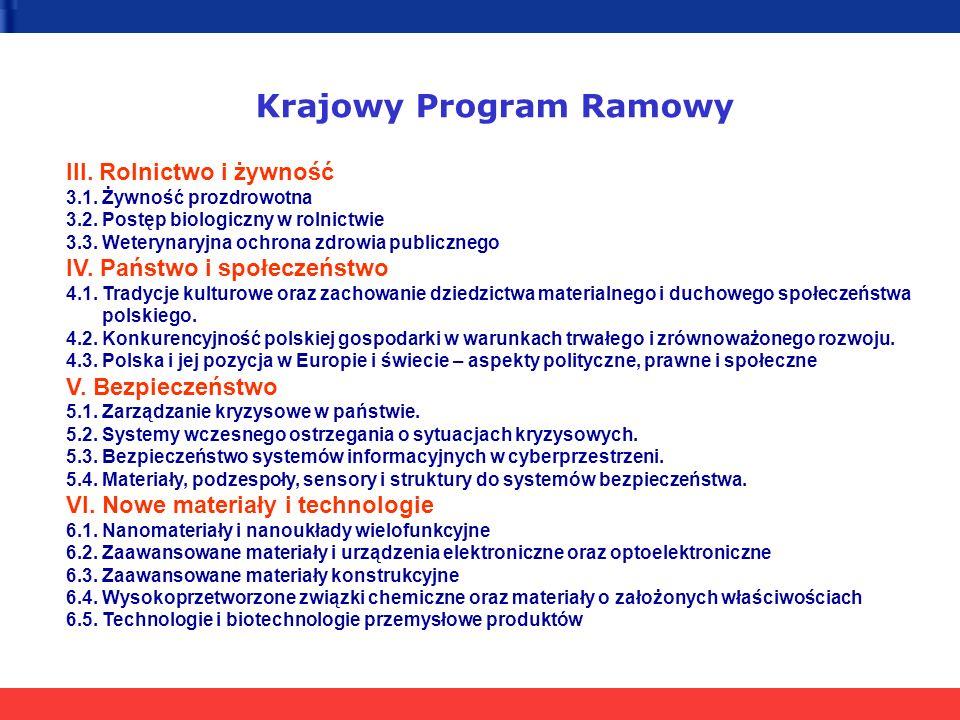 Krajowy Program Ramowy III.Rolnictwo i żywność 3.1.