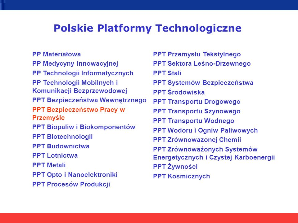 Polskie Platformy Technologiczne PP Materiałowa PP Medycyny Innowacyjnej PP Technologii Informatycznych PP Technologii Mobilnych i Komunikacji Bezprzewodowej PPT Bezpieczeństwa Wewnętrznego PPT Bezpieczeństwo Pracy w Przemyśle PPT Biopaliw i Biokomponentów PPT Biotechnologii PPT Budownictwa PPT Lotnictwa PPT Metali PPT Opto i Nanoelektroniki PPT Procesów Produkcji PPT Przemysłu Tekstylnego PPT Sektora Leśno-Drzewnego PPT Stali PPT Systemów Bezpieczeństwa PPT Środowiska PPT Transportu Drogowego PPT Transportu Szynowego PPT Transportu Wodnego PPT Wodoru i Ogniw Paliwowych PPT Zrównowazonej Chemii PPT Zrównoważonych Systemów Energetycznych i Czystej Karboenergii PPT Żywności PPT Kosmicznych