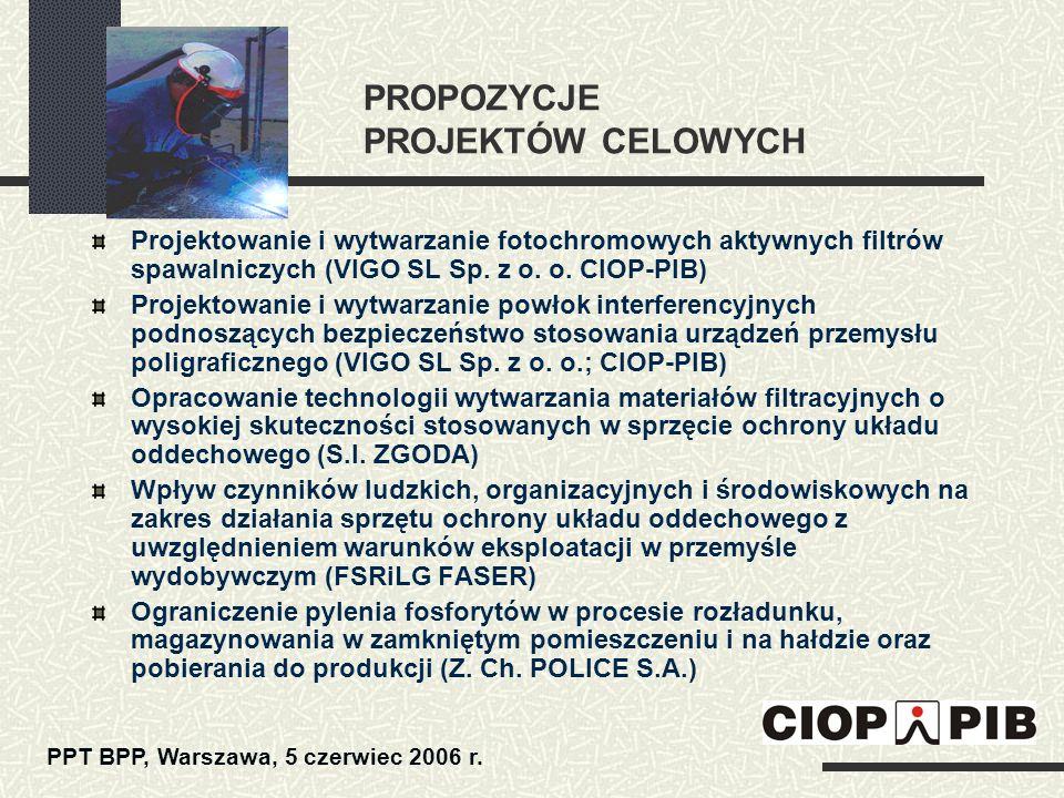 PROPOZYCJE PROJEKTÓW CELOWYCH Projektowanie i wytwarzanie fotochromowych aktywnych filtrów spawalniczych (VIGO SL Sp. z o. o. CIOP-PIB) Projektowanie