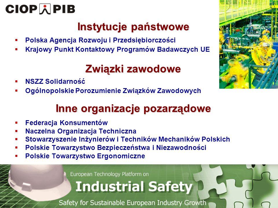 Technology Platform Safety for Sustainable European Industry Growth GR5 Zapobieganie poważnym awariom przemysłowym Podstawowe obszary badawcze PPT BPP (grupy robocze) GR4 Edukacja i rozwój kultury bezpieczeństwa GR3 Czynniki ludzkie i organizacyjne GR2 Ocena i zarządzanie ryzykiem zawodowym GR1 Technologie redukcji ryzyka PRZEMYSŁTEKSTYLNYPRZEMYSŁTEKSTYLNY ZRÓWNOWAŻONACHEMIAZRÓWNOWAŻONACHEMIA BIOTECHNOLOGIEBIOTECHNOLOGIE BUDOWNICTWOBUDOWNICTWO PROCESY PRODUKCYJNEPROCESY PRODUKCYJNE...