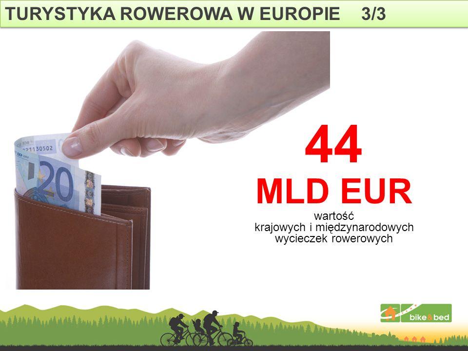 TURYSTYKA ROWEROWA W EUROPIE 3/3 MLD EUR wartość krajowych i międzynarodowych wycieczek rowerowych 44