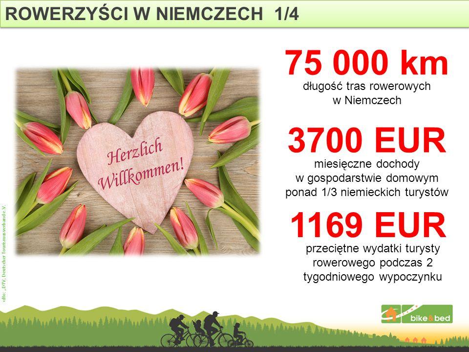 ROWERZYŚCI W NIEMCZECH 1/4 3700 EUR miesięczne dochody w gospodarstwie domowym ponad 1/3 niemieckich turystów Źródło: DTV, Deutscher Tourismusverband