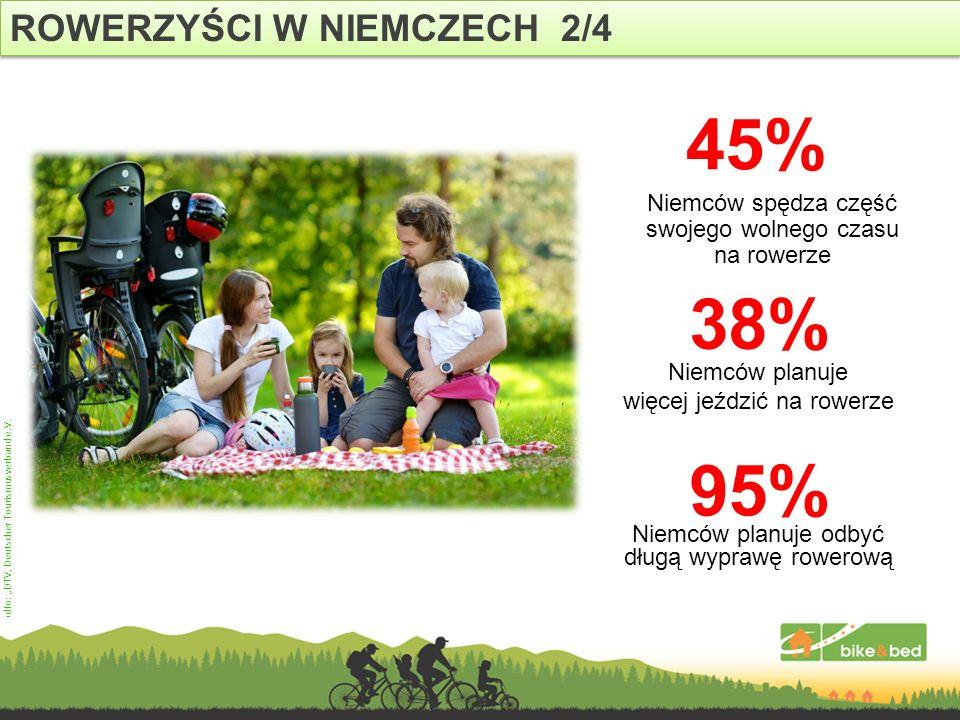 ROWERZYŚCI W NIEMCZECH 2/4 Źródło: DTV, Deutscher Tourismusverband e.V. 45% Niemców spędza część swojego wolnego czasu na rowerze 95% Niemców planuje