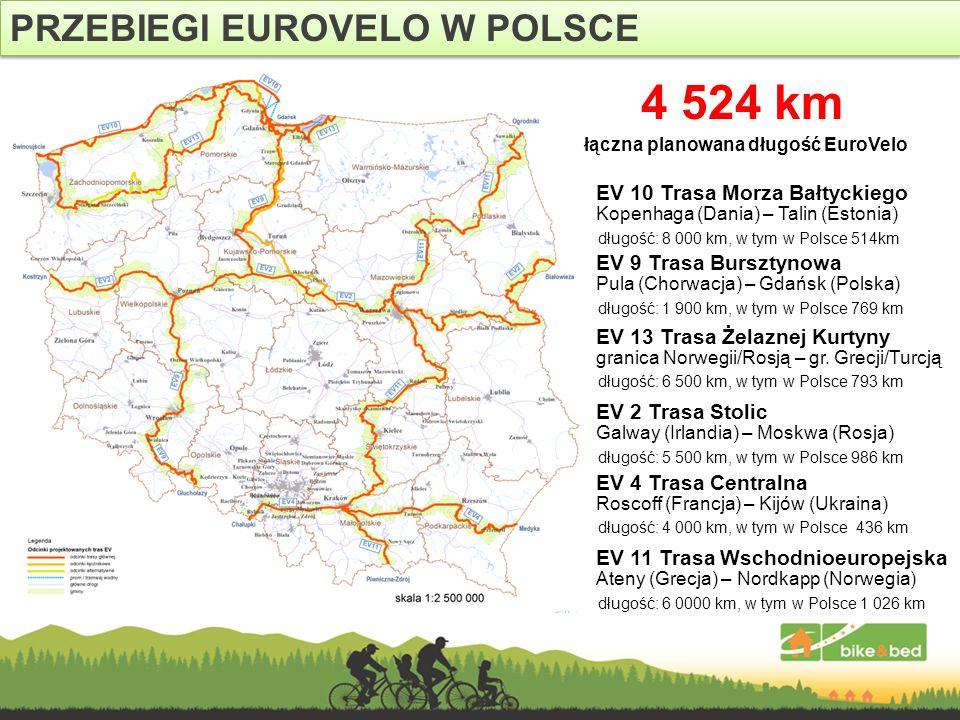 PRZEBIEGI EUROVELO W POLSCE EV 10 Trasa Morza Bałtyckiego długość: 8 000 km, w tym w Polsce 514km Kopenhaga (Dania) – Talin (Estonia) EV 9 Trasa Bursz