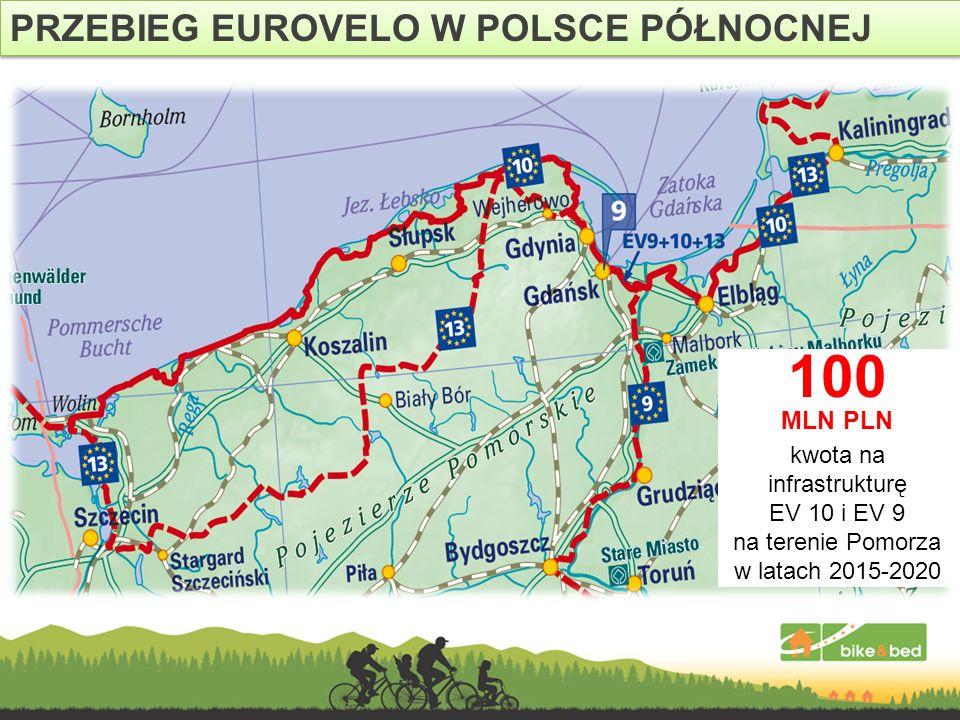 PRZEBIEG EUROVELO W POLSCE PÓŁNOCNEJ 100 MLN PLN kwota na infrastrukturę EV 10 i EV 9 na terenie Pomorza w latach 2015-2020