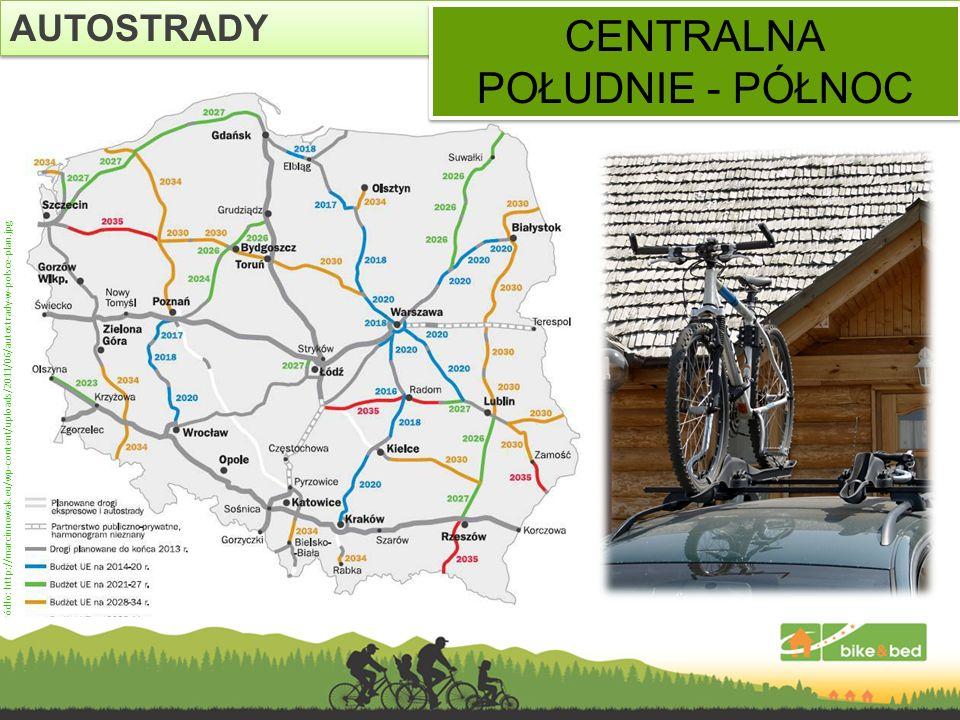 AUTOSTRADY Źródło: http://marcinnowak.eu/wp-content/uploads/2011/06/autostrady-w-polsce-plan.jpg CENTRALNA POŁUDNIE - PÓŁNOC CENTRALNA POŁUDNIE - PÓŁN