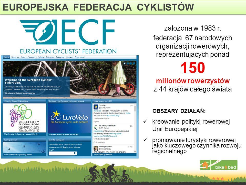 EUROPEJSKA FEDERACJA CYKLISTÓW kreowanie polityki rowerowej Unii Europejskiej założona w 1983 r. federacja 67 narodowych organizacji rowerowych, repre