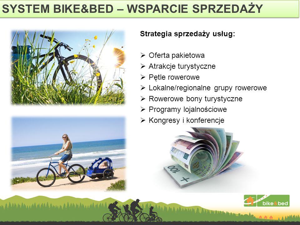 SYSTEM BIKE&BED – WSPARCIE SPRZEDAŻY Strategia sprzedaży usług: Oferta pakietowa Atrakcje turystyczne Pętle rowerowe Lokalne/regionalne grupy rowerowe