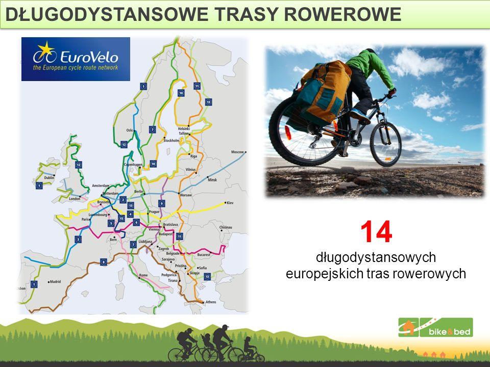 DŁUGODYSTANSOWE TRASY ROWEROWE 14 długodystansowych europejskich tras rowerowych