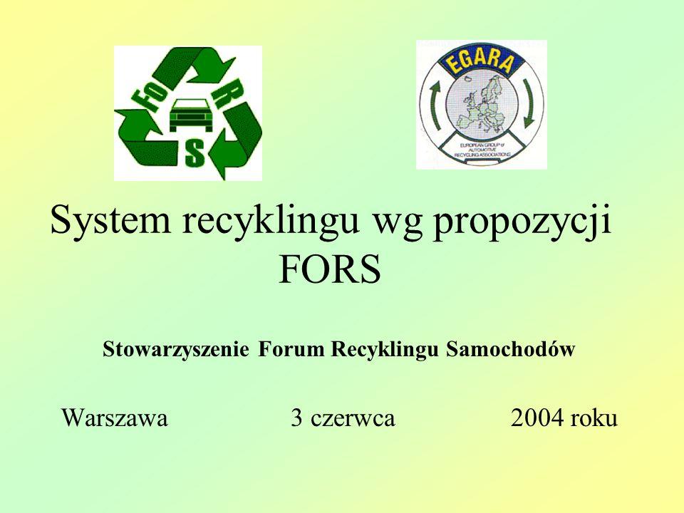 System recyklingu wg propozycji FORS Stowarzyszenie Forum Recyklingu Samochodów Warszawa 3 czerwca 2004 roku