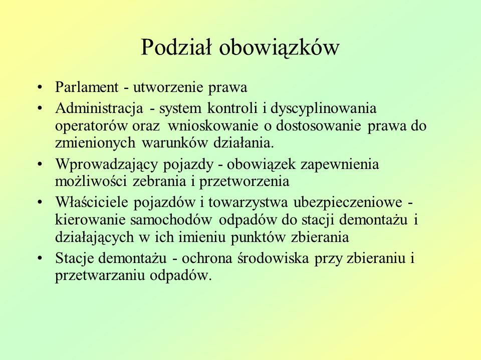 Podział obowiązków Parlament - utworzenie prawa Administracja - system kontroli i dyscyplinowania operatorów oraz wnioskowanie o dostosowanie prawa do