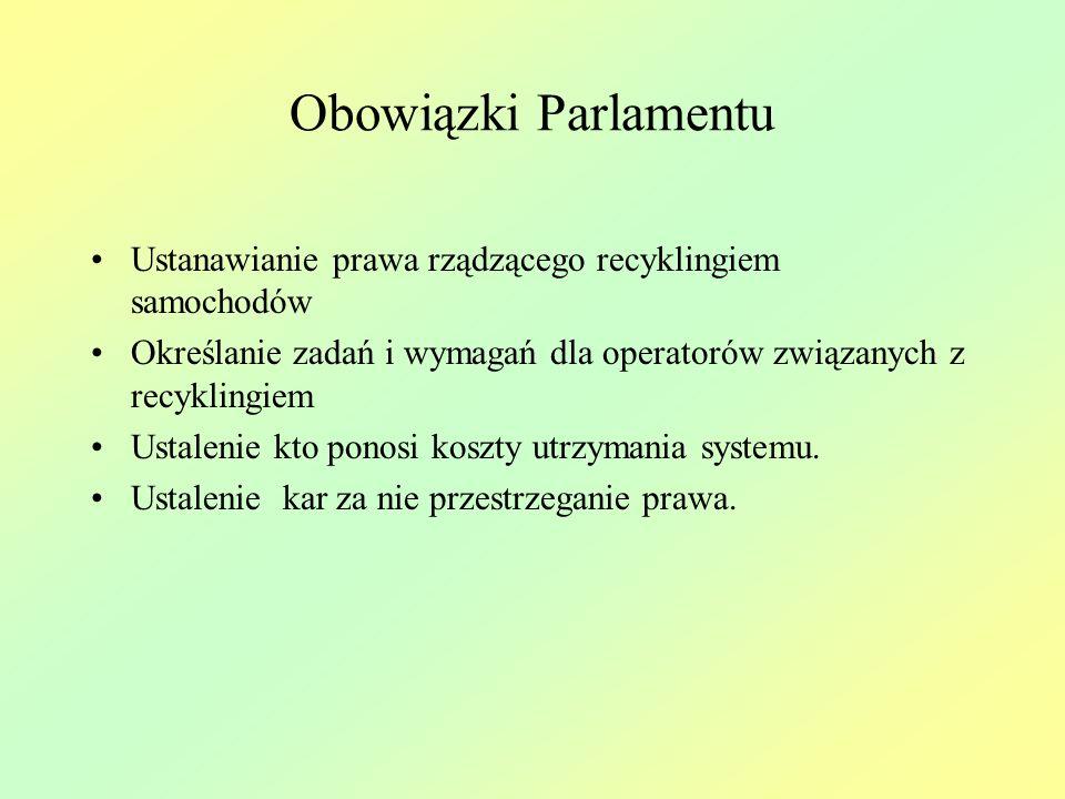 Obowiązki Parlamentu Ustanawianie prawa rządzącego recyklingiem samochodów Określanie zadań i wymagań dla operatorów związanych z recyklingiem Ustalen