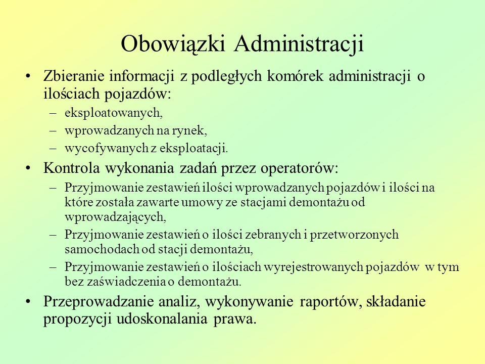 Obowiązki Administracji Zbieranie informacji z podległych komórek administracji o ilościach pojazdów: –eksploatowanych, –wprowadzanych na rynek, –wyco
