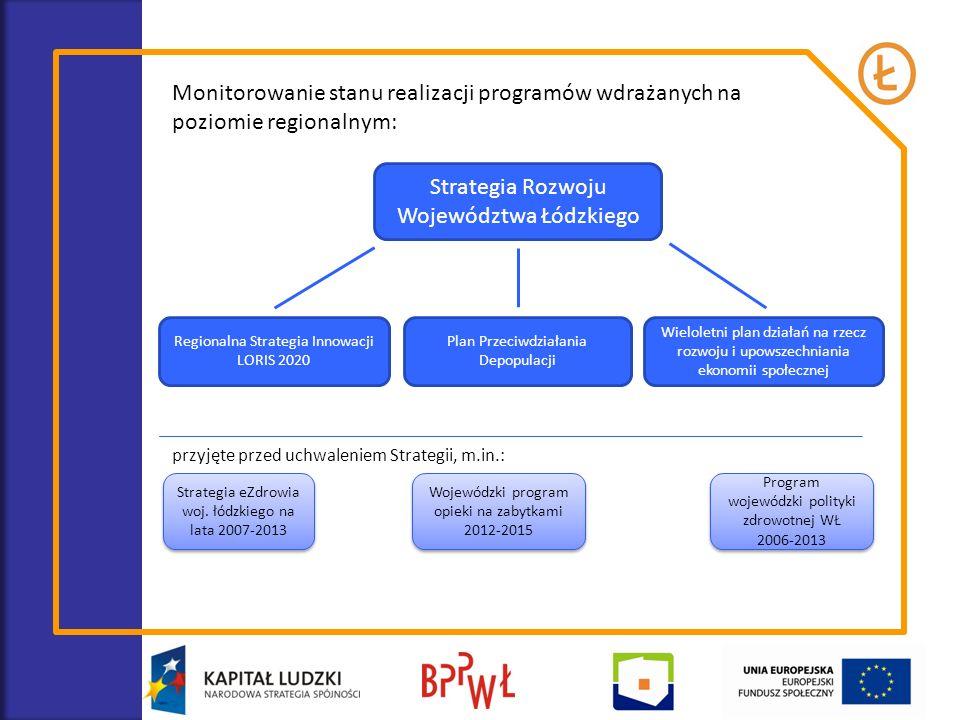 Monitorowanie stanu realizacji programów wdrażanych na poziomie regionalnym: Strategia Rozwoju Województwa Łódzkiego Regionalna Strategia Innowacji LO