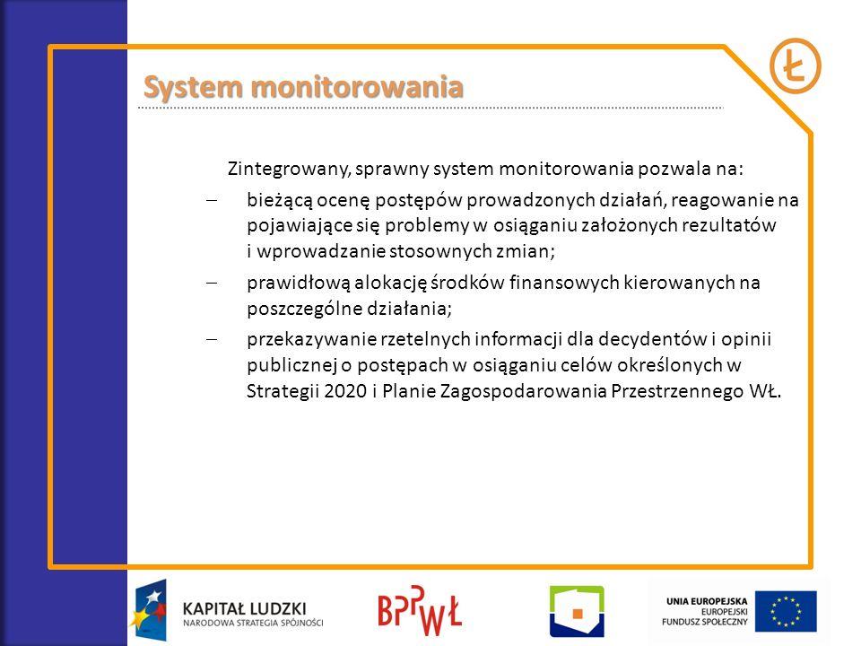 Zintegrowany, sprawny system monitorowania pozwala na: bieżącą ocenę postępów prowadzonych działań, reagowanie na pojawiające się problemy w osiąganiu
