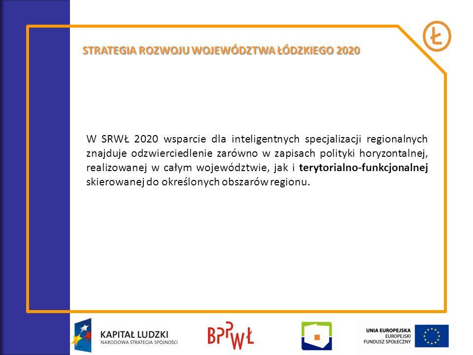 STRATEGIA ROZWOJU WOJEWÓDZTWA ŁÓDZKIEGO 2020 W SRWŁ 2020 wsparcie dla inteligentnych specjalizacji regionalnych znajduje odzwierciedlenie zarówno w za