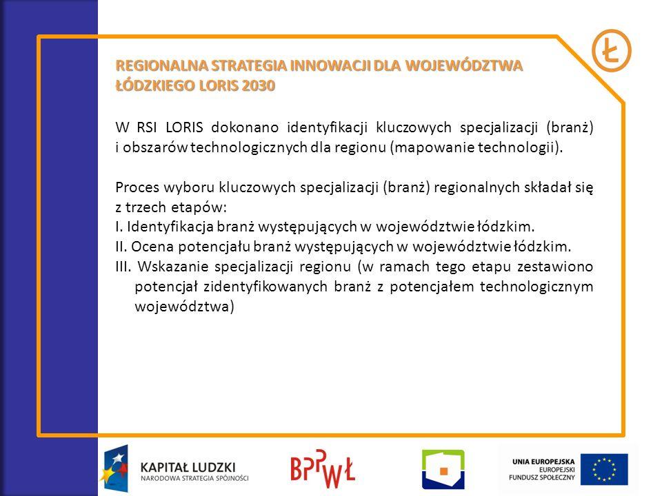 W RSI LORIS dokonano identyfikacji kluczowych specjalizacji (branż) i obszarów technologicznych dla regionu (mapowanie technologii). Proces wyboru klu