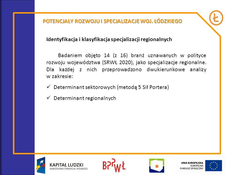 Identyfikacja i klasyfikacja specjalizacji regionalnych Badaniem objęto 14 (z 16) branż uznawanych w polityce rozwoju województwa (SRWŁ 2020), jako sp