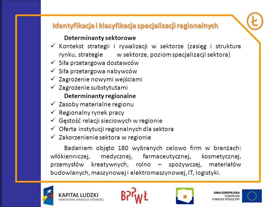 Determinanty sektorowe Kontekst strategii i rywalizacji w sektorze (zasięg i struktura rynku, strategie w sektorze, poziom specjalizacji sektora) Siła