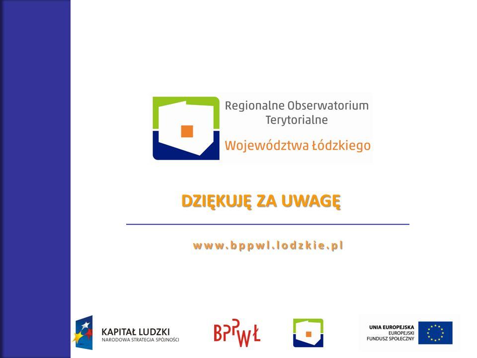 DZIĘKUJĘ ZA UWAGĘ www.bppwl.lodzkie.pl