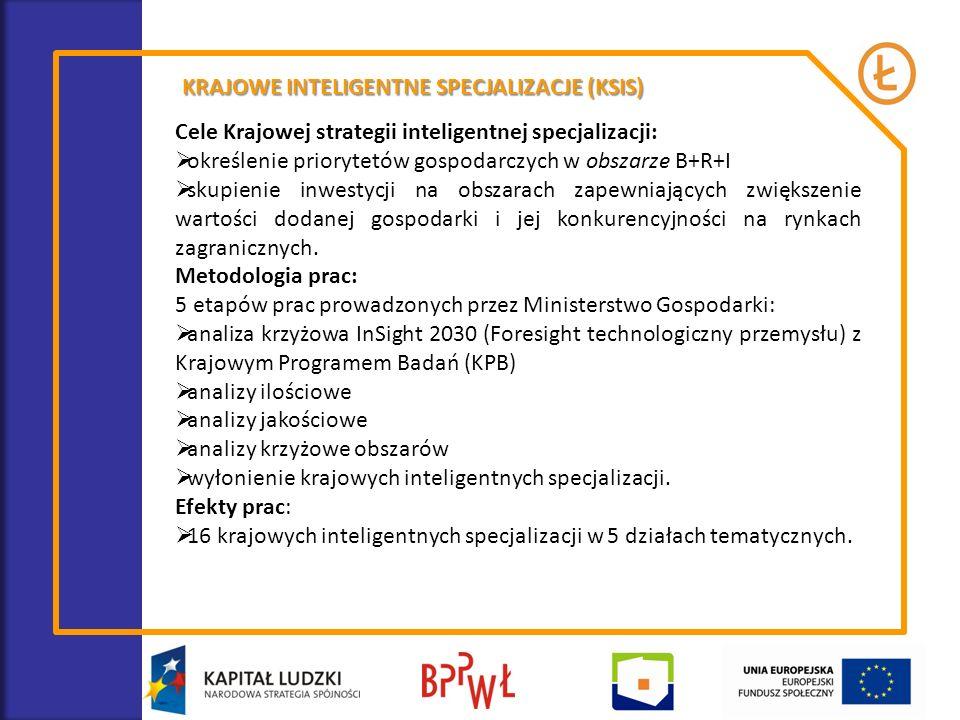 KRAJOWE INTELIGENTNE SPECJALIZACJE (KSIS) Cele Krajowej strategii inteligentnej specjalizacji: określenie priorytetów gospodarczych w obszarze B+R+I s