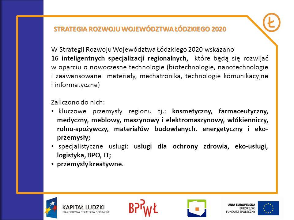 STRATEGIA ROZWOJU WOJEWÓDZTWA ŁÓDZKIEGO 2020 W Strategii Rozwoju Województwa Łódzkiego 2020 wskazano 16 inteligentnych specjalizacji regionalnych, któ