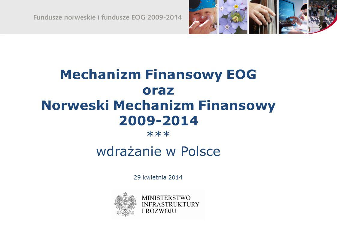 Mechanizm Finansowy EOG oraz Norweski Mechanizm Finansowy 2009-2014 *** wdrażanie w Polsce 29 kwietnia 2014