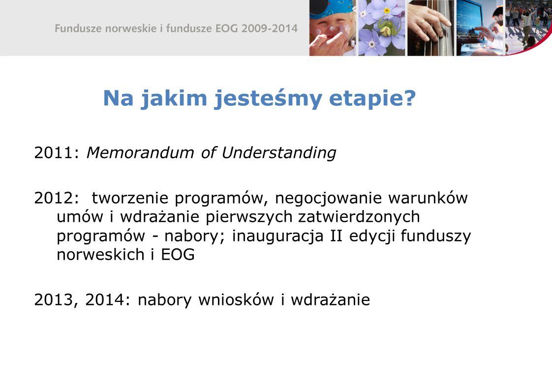 Na jakim jesteśmy etapie? 2011: Memorandum of Understanding 2012: tworzenie programów, negocjowanie warunków umów i wdrażanie pierwszych zatwierdzonyc