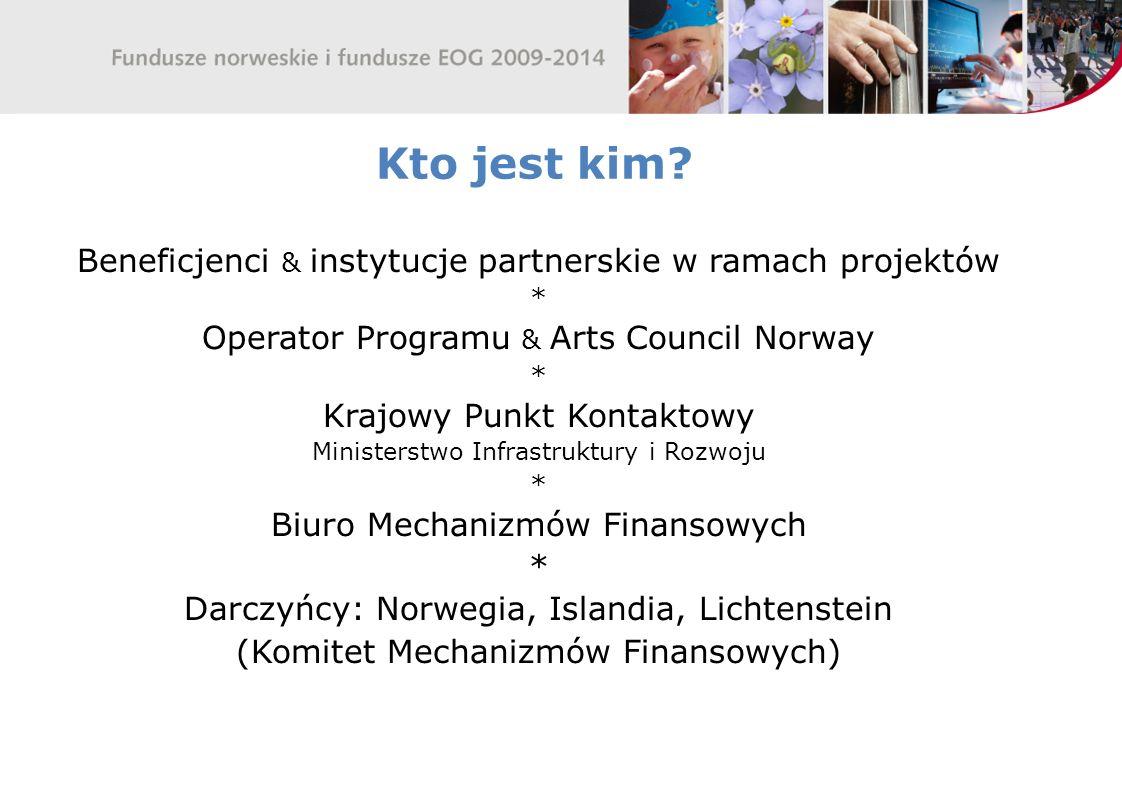 Kto jest kim? Beneficjenci & instytucje partnerskie w ramach projektów * Operator Programu & Arts Council Norway * Krajowy Punkt Kontaktowy Ministerst