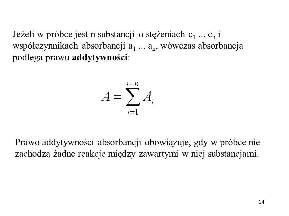 14 Jeżeli w próbce jest n substancji o stężeniach c 1... c n i współczynnikach absorbancji a 1... a n, wówczas absorbancja podlega prawu addytywności: