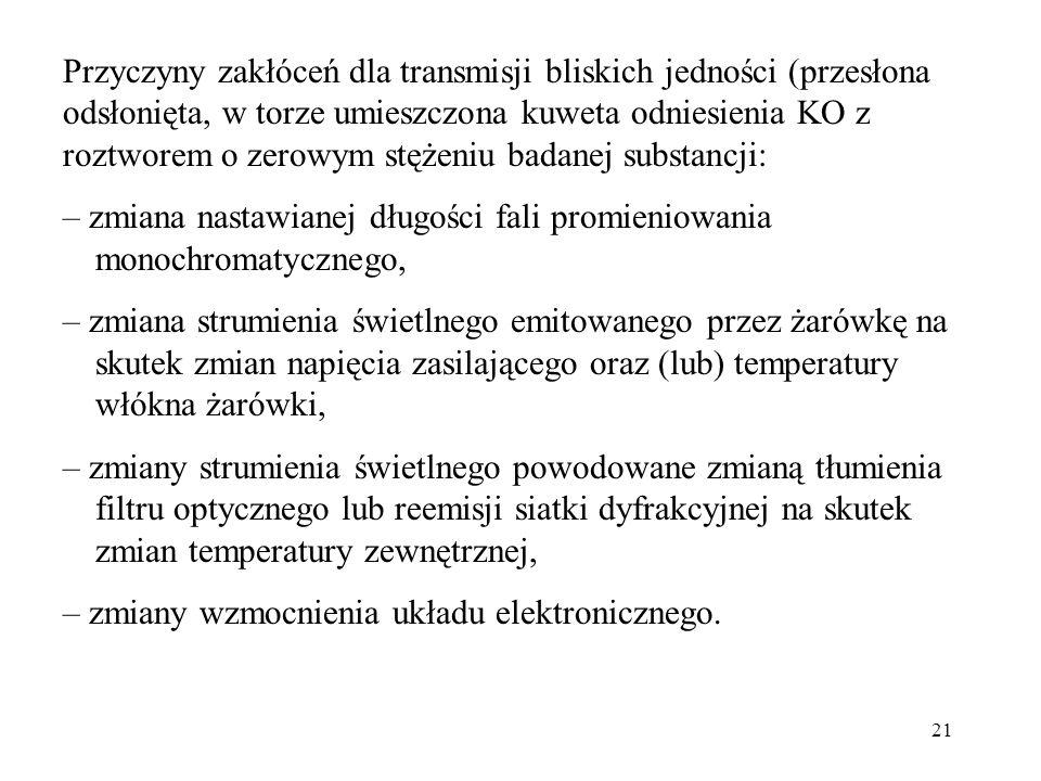 21 Przyczyny zakłóceń dla transmisji bliskich jedności (przesłona odsłonięta, w torze umieszczona kuweta odniesienia KO z roztworem o zerowym stężeniu