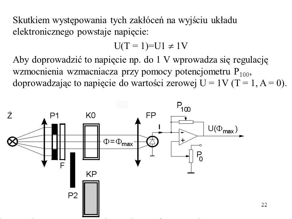 22 Skutkiem występowania tych zakłóceń na wyjściu układu elektronicznego powstaje napięcie: U(T = 1)=U1 1V Aby doprowadzić to napięcie np. do 1 V wpro