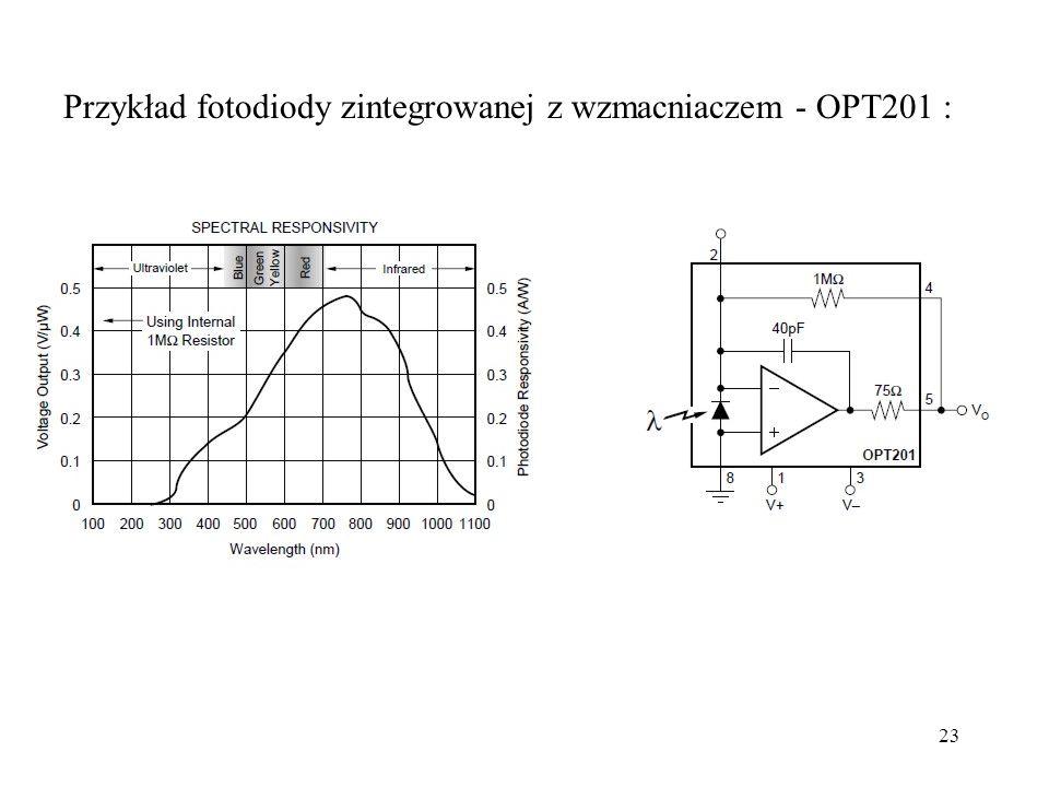 23 Przykład fotodiody zintegrowanej z wzmacniaczem - OPT201 :