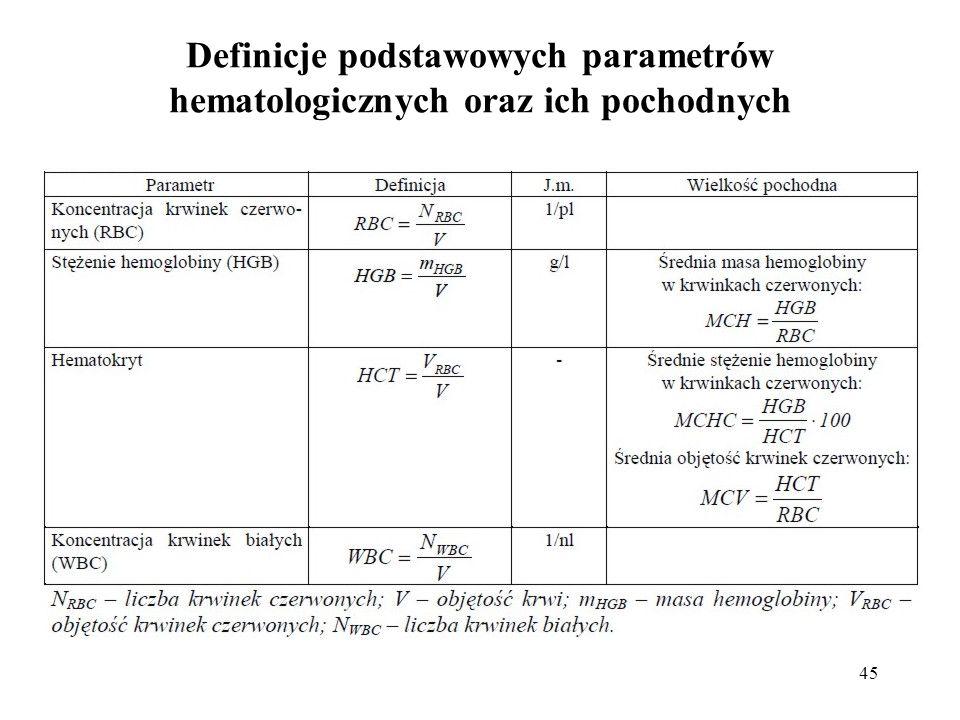 45 Definicje podstawowych parametrów hematologicznych oraz ich pochodnych