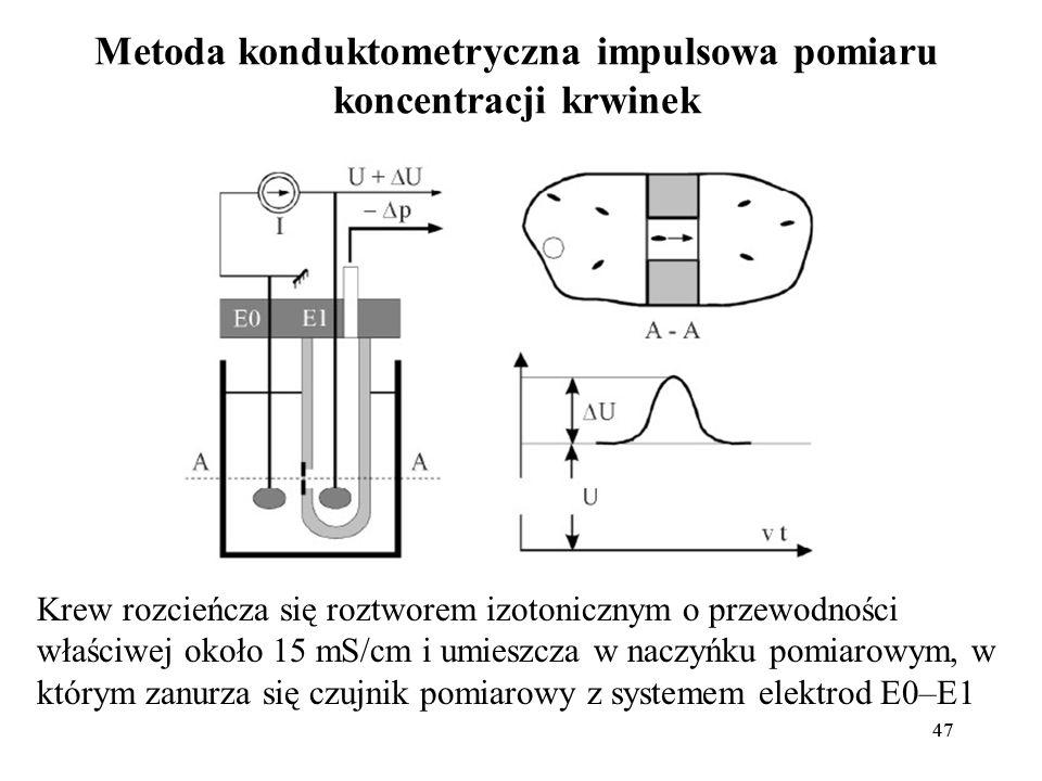 47 Metoda konduktometryczna impulsowa pomiaru koncentracji krwinek Krew rozcieńcza się roztworem izotonicznym o przewodności właściwej około 15 mS/cm i umieszcza w naczyńku pomiarowym, w którym zanurza się czujnik pomiarowy z systemem elektrod E0–E1