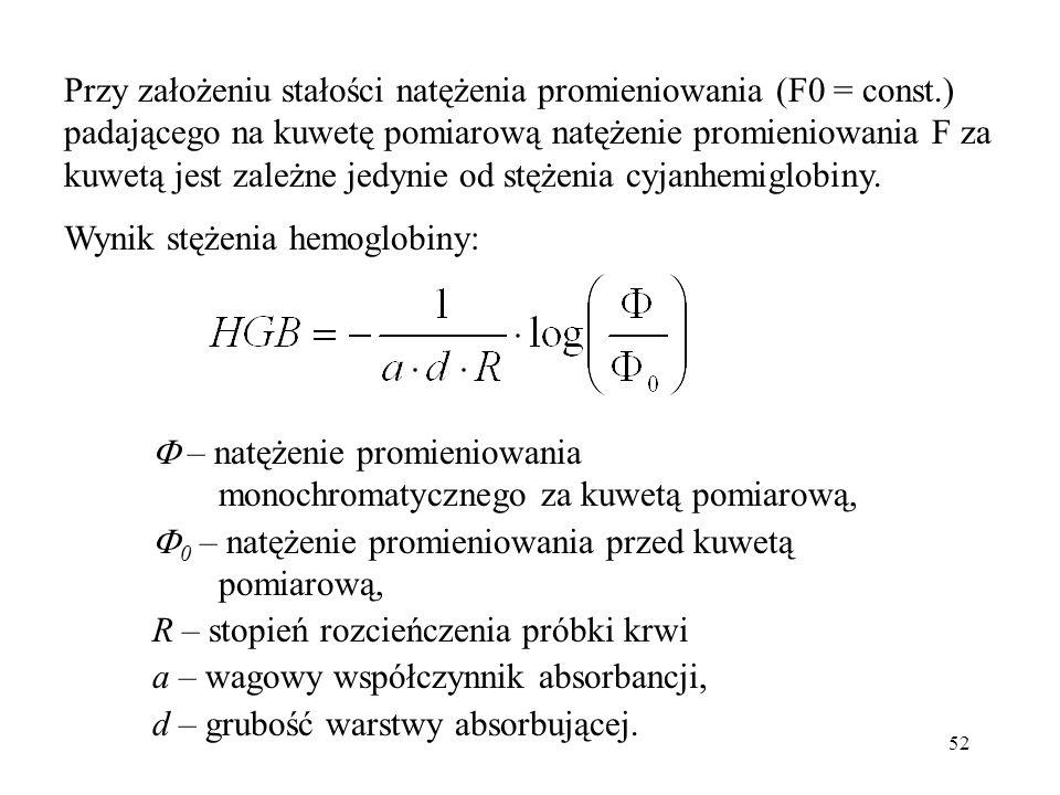 52 – natężenie promieniowania monochromatycznego za kuwetą pomiarową, 0 – natężenie promieniowania przed kuwetą pomiarową, R – stopień rozcieńczenia p