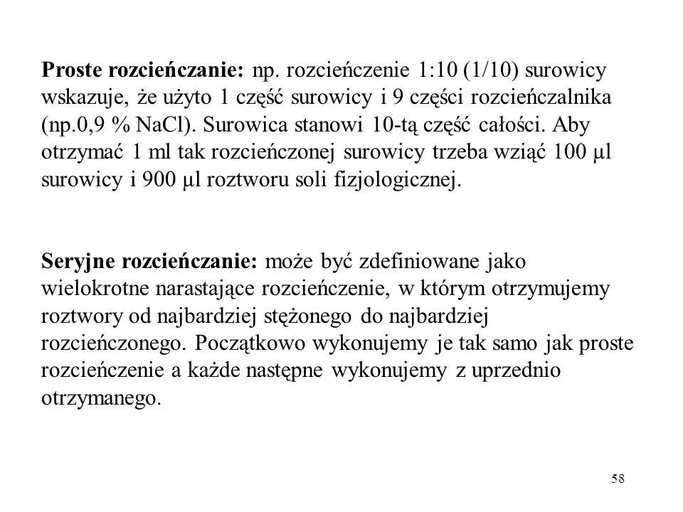 58 Proste rozcieńczanie: np. rozcieńczenie 1:10 (1/10) surowicy wskazuje, że użyto 1 część surowicy i 9 części rozcieńczalnika (np.0,9 % NaCl). Surowi