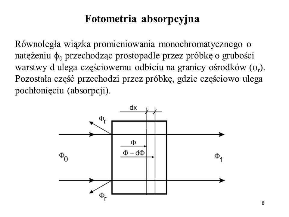88 Fotometria absorpcyjna Równoległa wiązka promieniowania monochromatycznego o natężeniu 0 przechodząc prostopadle przez próbkę o grubości warstwy d ulega częściowemu odbiciu na granicy ośrodków ( r ).