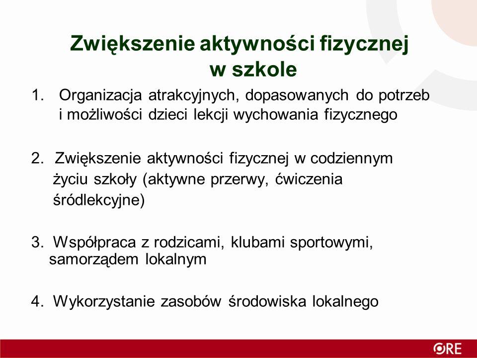 Zwiększenie aktywności fizycznej w szkole 1.Organizacja atrakcyjnych, dopasowanych do potrzeb i możliwości dzieci lekcji wychowania fizycznego 2.Zwiększenie aktywności fizycznej w codziennym życiu szkoły (aktywne przerwy, ćwiczenia śródlekcyjne) 3.