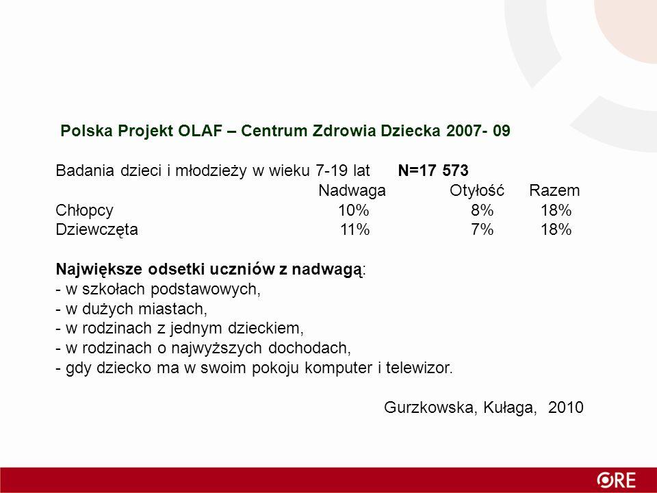 Największa % Najmniejsza % Mazowieckie 18,9 Świętokrzyskie 12,6 Lubuskie 17,9 Małopolskie 13,6 Dolnośląskie 17,7 Lubelskie 14,1 Kujawsko-pom.