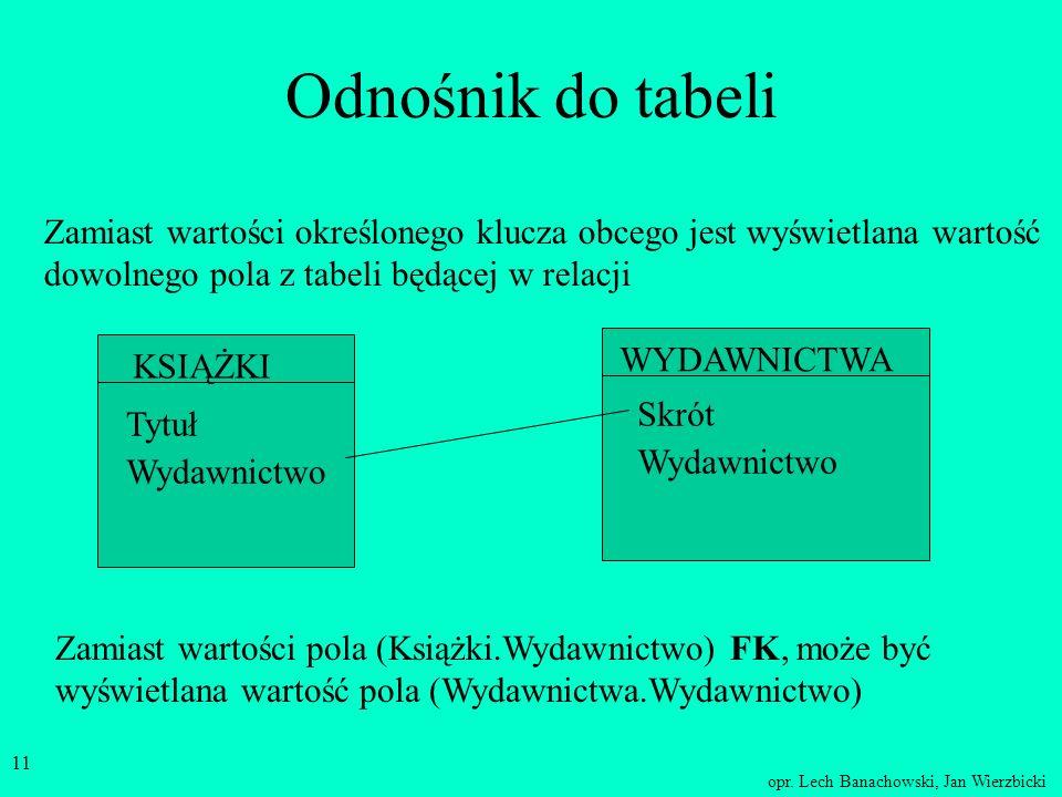 opr. Lech Banachowski, Jan Wierzbicki 10 Lista odnośnika Pole Klient jest typu odnośnik. Wyświetlane wartości (Nazwisko i Imię) pochodzą z tabeli Klie