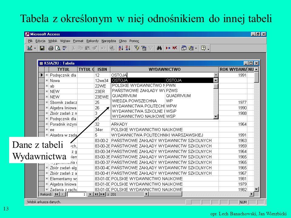 opr. Lech Banachowski, Jan Wierzbicki 12 Określamy pole, którego wartość będzie wyświetlana oraz pole łącznikowe