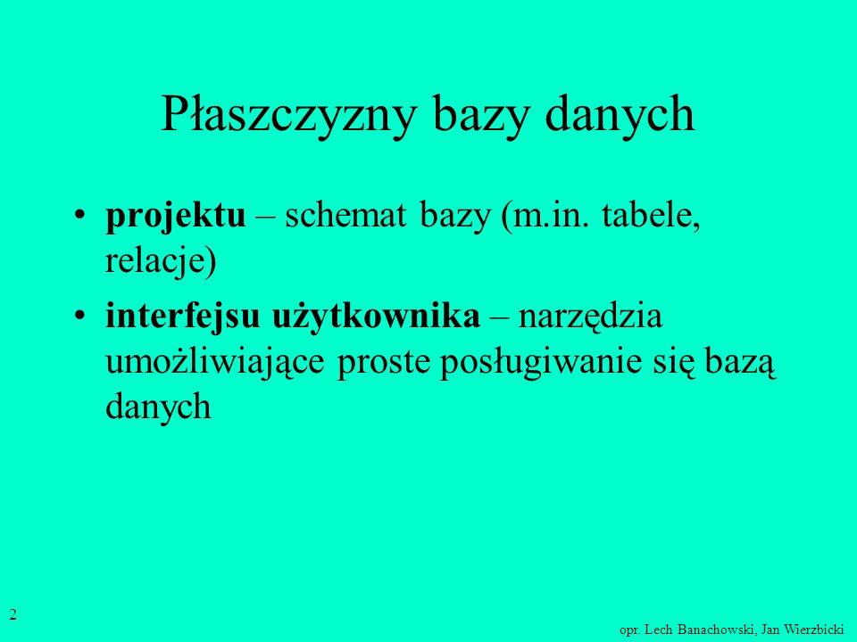 opr.Lech Banachowski, Jan Wierzbicki 2 Płaszczyzny bazy danych projektu – schemat bazy (m.in.