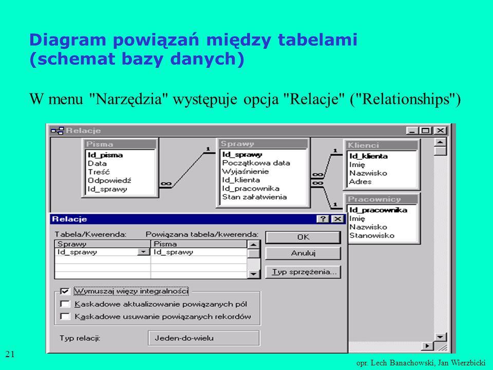 opr. Lech Banachowski, Jan Wierzbicki 20 Dla powiązanych pól muszą być spełnione następujące warunki: Pole (pola) w tabeli, do której jest odwołanie,