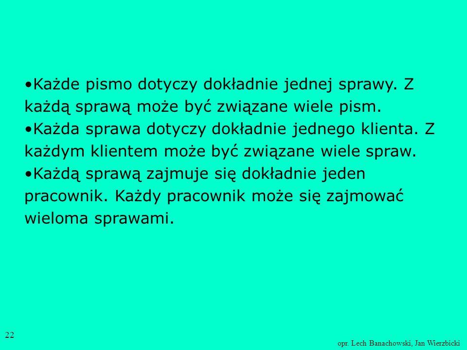 opr. Lech Banachowski, Jan Wierzbicki 21 Diagram powiązań między tabelami (schemat bazy danych) W menu