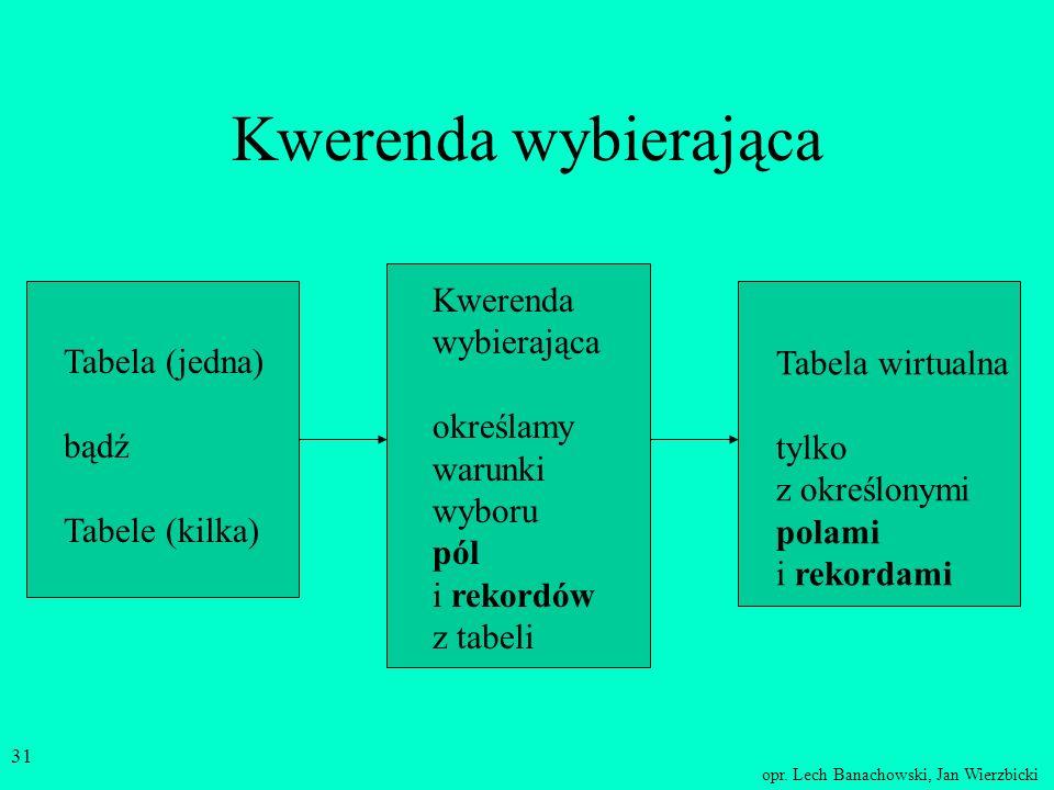 opr. Lech Banachowski, Jan Wierzbicki 30 Dostępne kwerendy w Access wybierające (wybór określonych danych), aktualizujące (modyfikacja danych), dołącz