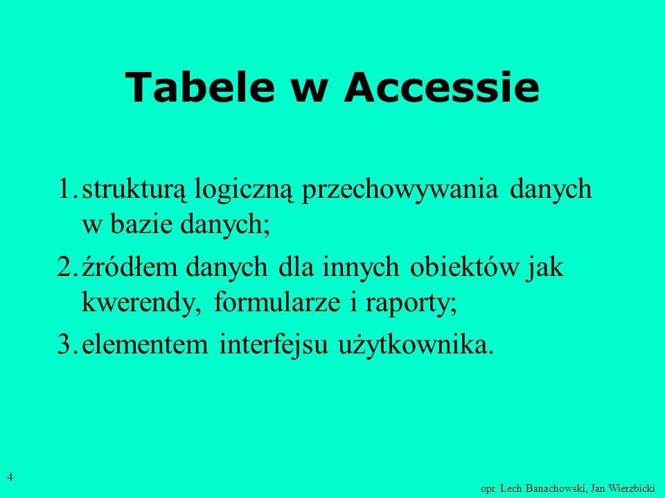 opr. Lech Banachowski, Jan Wierzbicki 3 Program MS Access 1.zakładanie relacyjnej bazy danych składającej się z tabel i perspektyw (kwerend); 2.interf