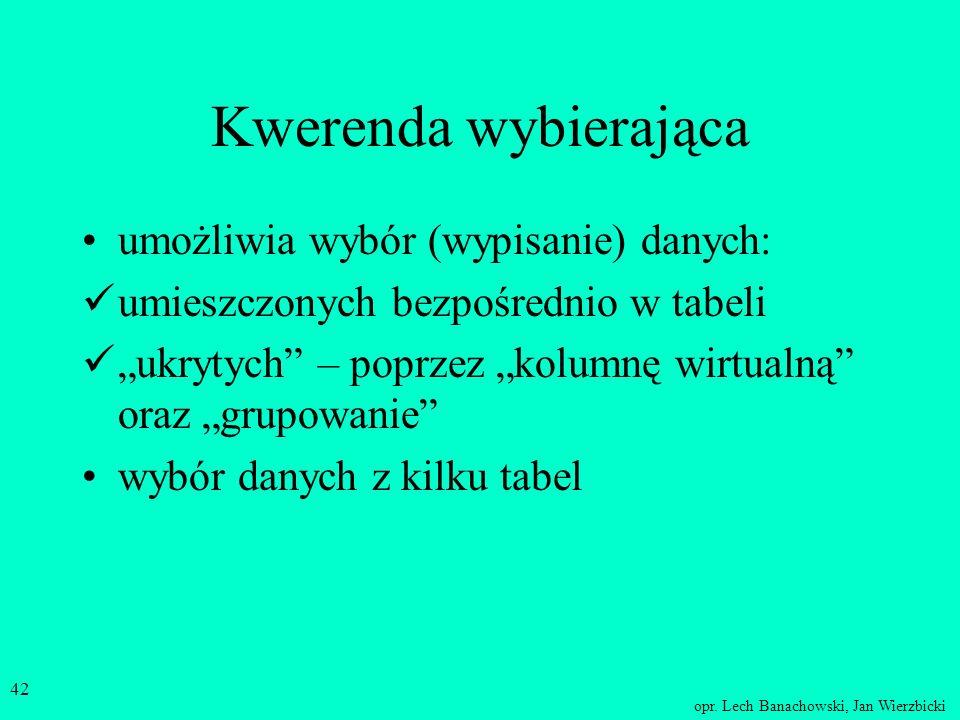 opr. Lech Banachowski, Jan Wierzbicki 41 Grupowanie wartości - podsumowania Pole:WydawnictwoTytuł Podsumowania:Grupuj wedługPolicz Kryteria: Tu można