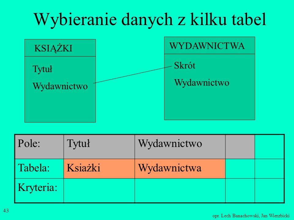 opr. Lech Banachowski, Jan Wierzbicki 42 Kwerenda wybierająca umożliwia wybór (wypisanie) danych: umieszczonych bezpośrednio w tabeli ukrytych – poprz