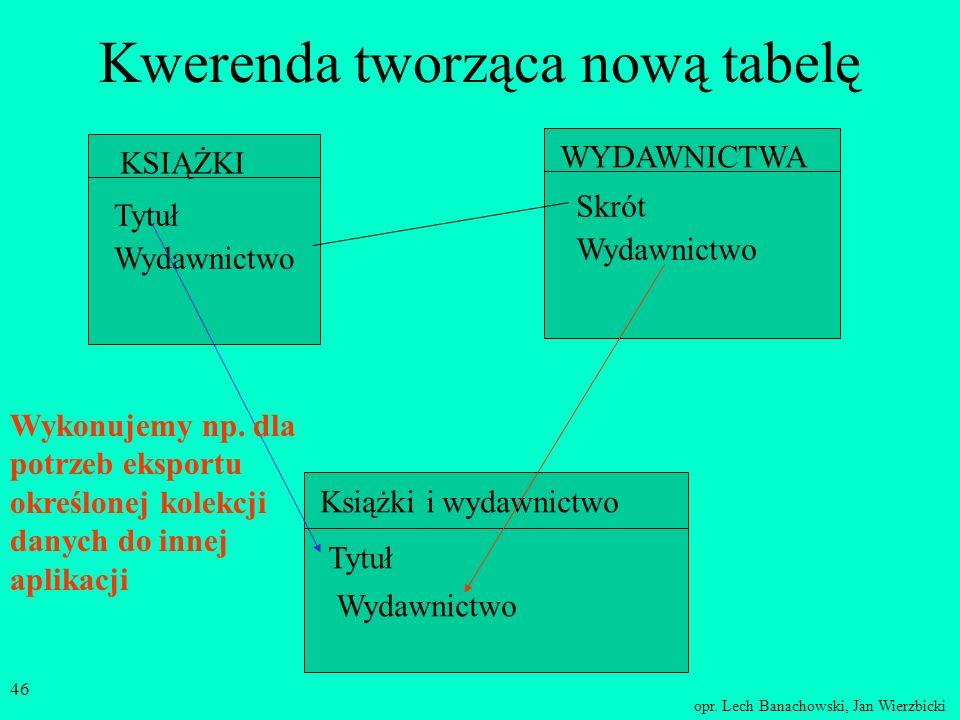 opr. Lech Banachowski, Jan Wierzbicki 45 Kwerenda aktualizująca umożliwia modyfikację danych w tabeli Pole:TytułCena zamiana na:100 Kryteria: Pole:Tyt